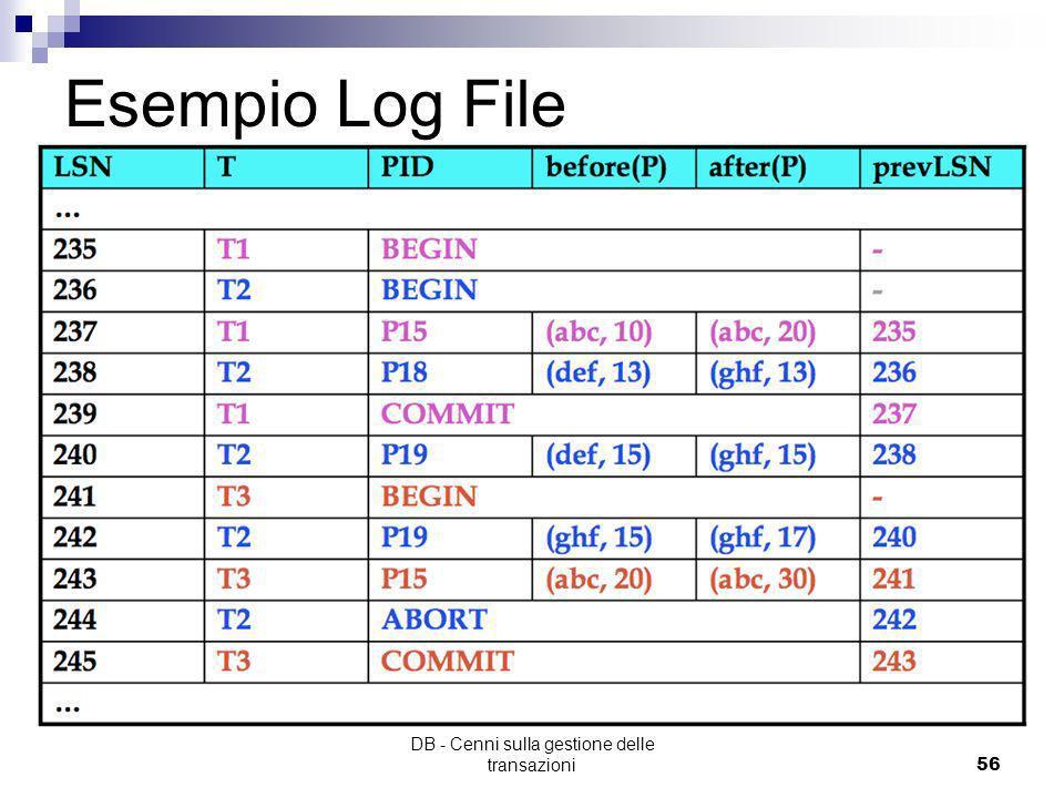 DB - Cenni sulla gestione delle transazioni55 Tipi di record nel giornale Record relativi ai comandi transazionali: B(T),C(T),A(T) Record relativi all