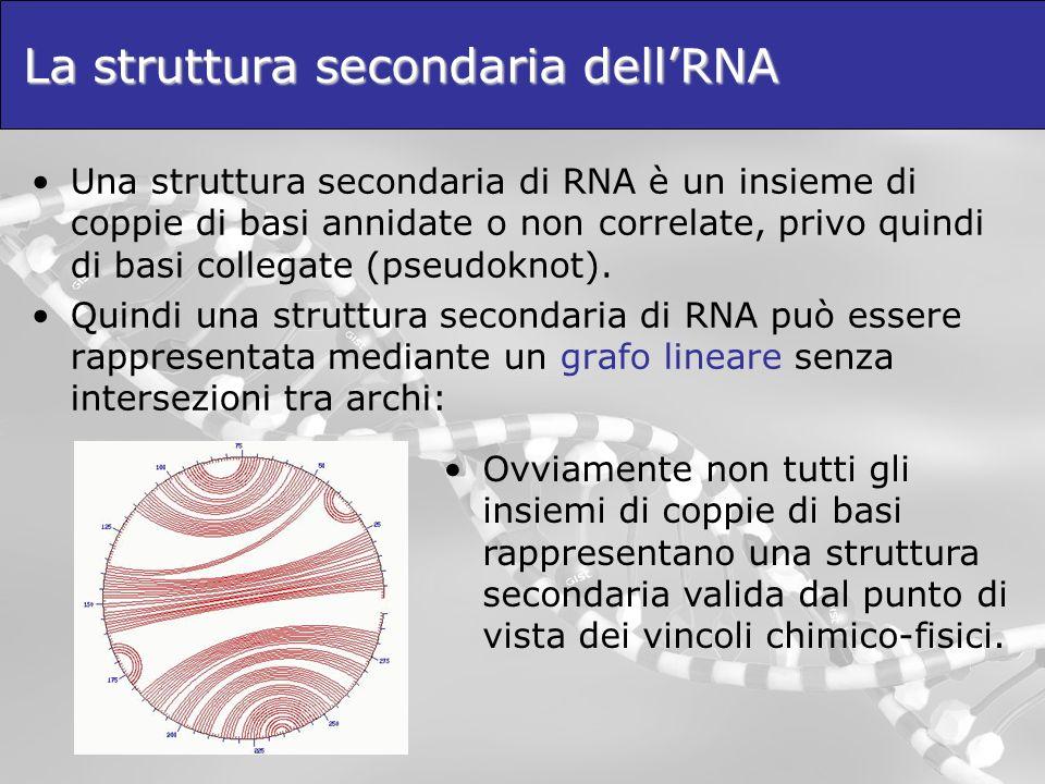 La struttura secondaria dellRNA Una struttura secondaria di RNA è un insieme di coppie di basi annidate o non correlate, privo quindi di basi collegat