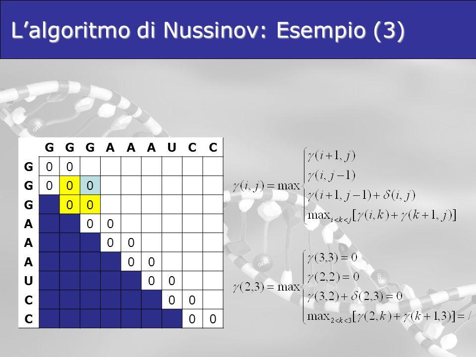 Lalgoritmo di Nussinov: Esempio (3) GGGAAAUCC G00 G000 G00 A00 A00 A00 U00 C00 C00