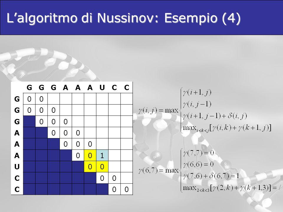Lalgoritmo di Nussinov: Esempio (4) GGGAAAUCC G00 G000 G000 A000 A000 A001 U00 C00 C00