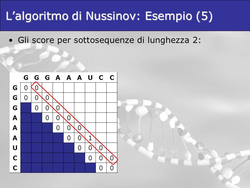 Lalgoritmo di Nussinov: Esempio (5) Gli score per sottosequenze di lunghezza 2: GGGAAAUCC G00 G000 G000 A000 A000 A001 U000 C000 C00