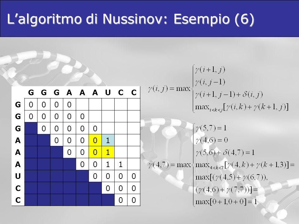 Lalgoritmo di Nussinov: Esempio (6) GGGAAAUCC G0000 G00000 G00000 A00001 A0001 A0011 U0000 C000 C00