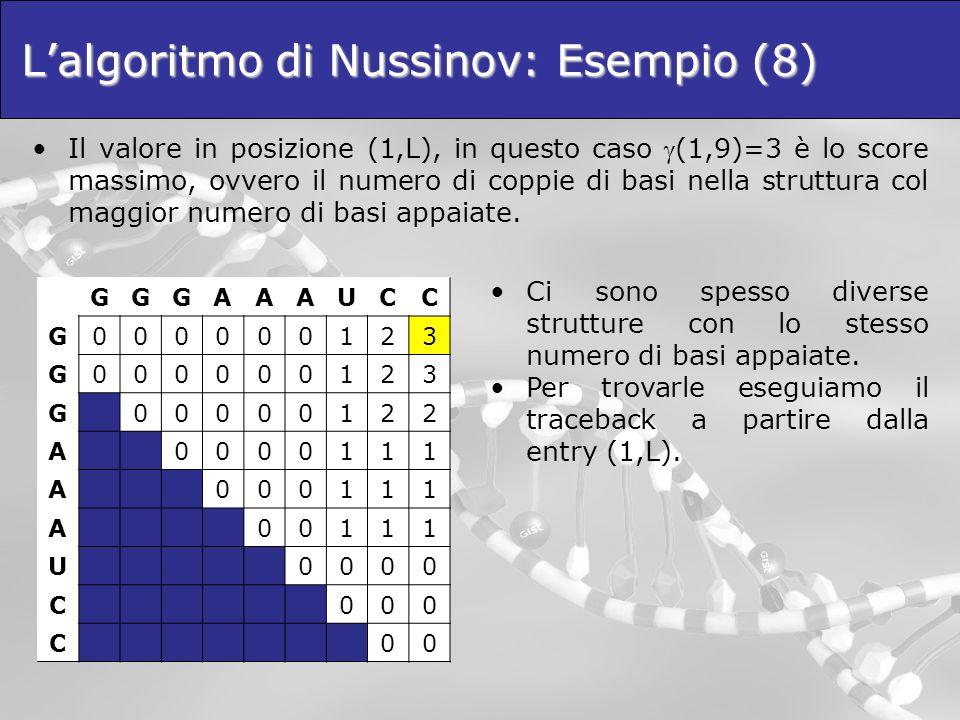 Lalgoritmo di Nussinov: Esempio (8) Il valore in posizione (1,L), in questo caso (1,9)=3 è lo score massimo, ovvero il numero di coppie di basi nella