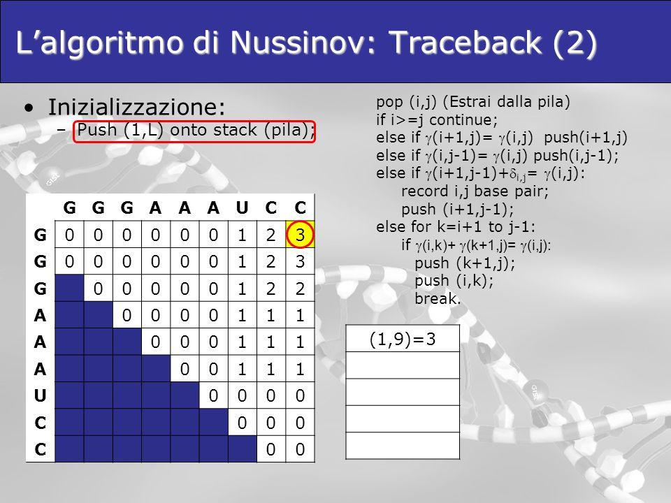 Lalgoritmo di Nussinov: Traceback (2) Inizializzazione: –Push (1,L) onto stack (pila); GGGAAAUCC G000000123 G000000123 G00000122 A0000111 A000111 A001