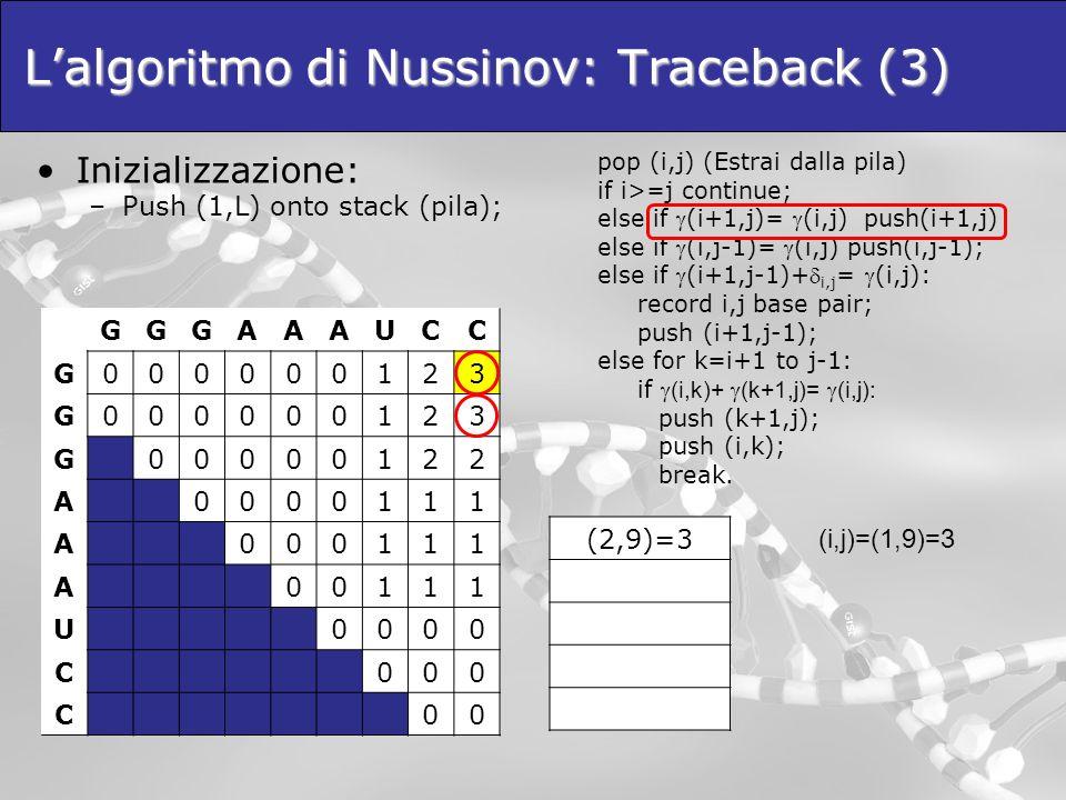 Lalgoritmo di Nussinov: Traceback (3) Inizializzazione: –Push (1,L) onto stack (pila); GGGAAAUCC G000000123 G000000123 G00000122 A0000111 A000111 A001