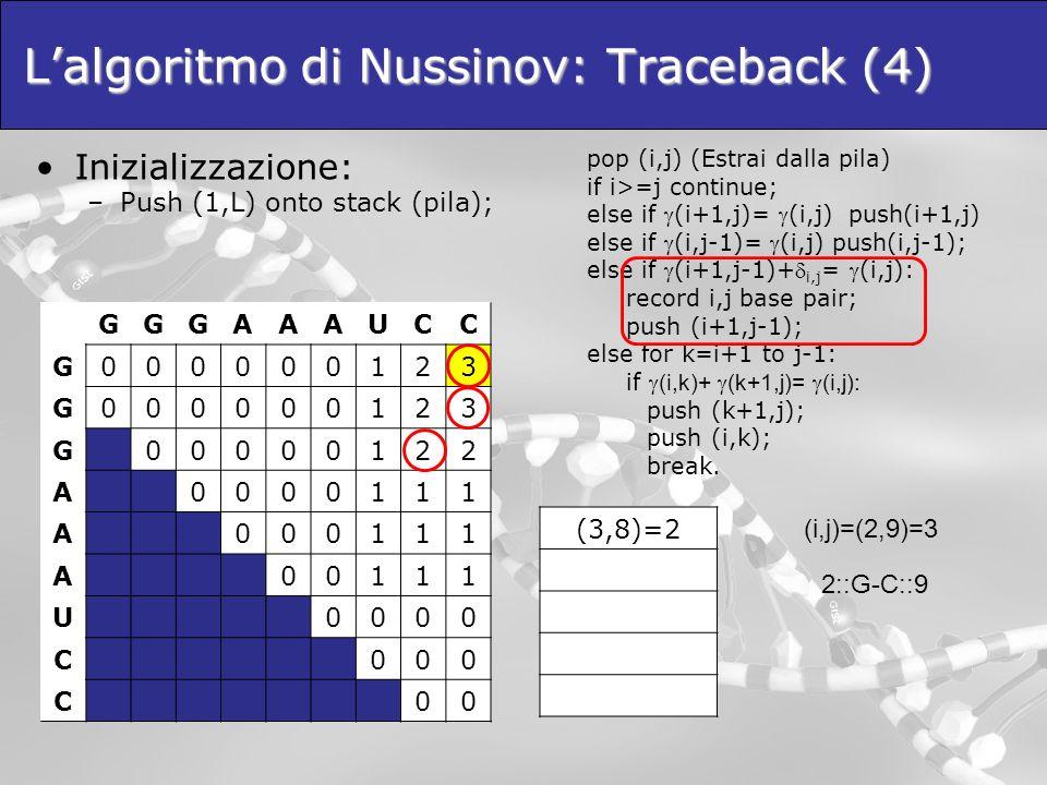 Lalgoritmo di Nussinov: Traceback (4) Inizializzazione: –Push (1,L) onto stack (pila); GGGAAAUCC G000000123 G000000123 G00000122 A0000111 A000111 A001