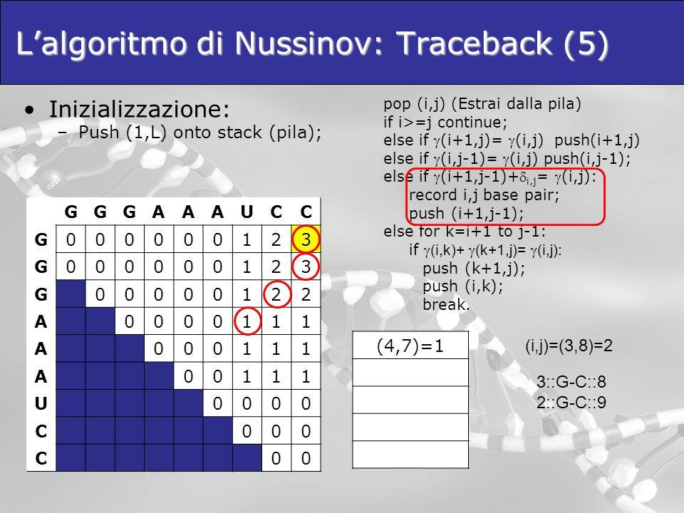 Lalgoritmo di Nussinov: Traceback (5) Inizializzazione: –Push (1,L) onto stack (pila); GGGAAAUCC G000000123 G000000123 G00000122 A0000111 A000111 A001