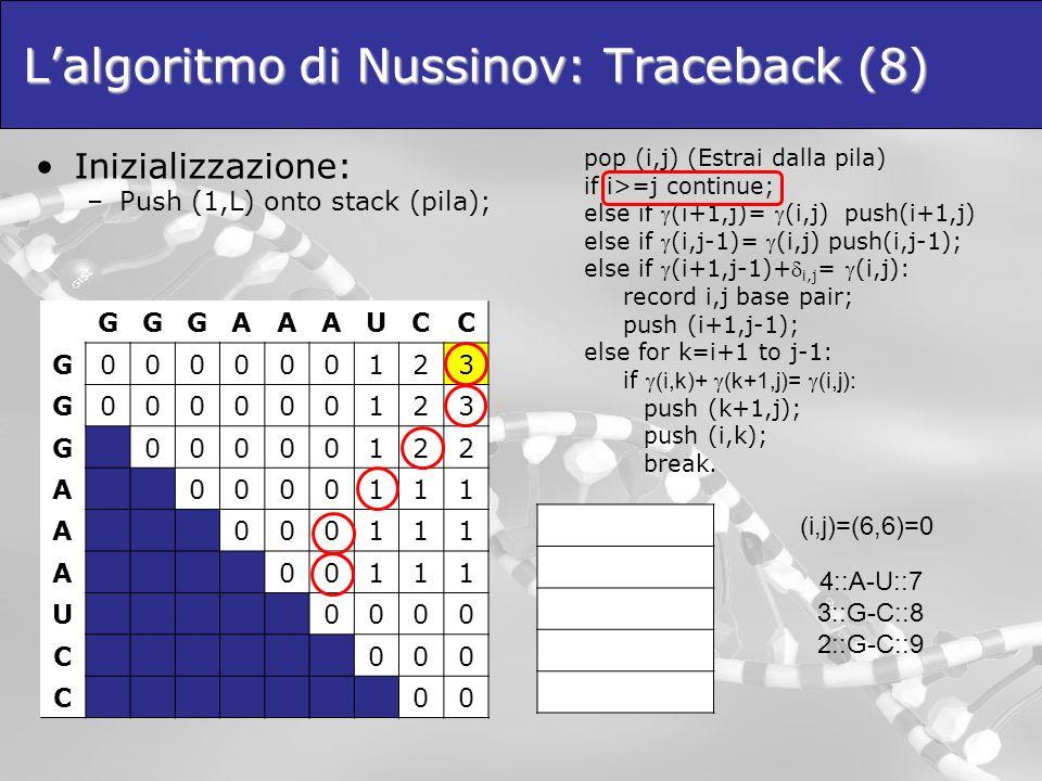 Lalgoritmo di Nussinov: Traceback (8) Inizializzazione: –Push (1,L) onto stack (pila); GGGAAAUCC G000000123 G000000123 G00000122 A0000111 A000111 A001