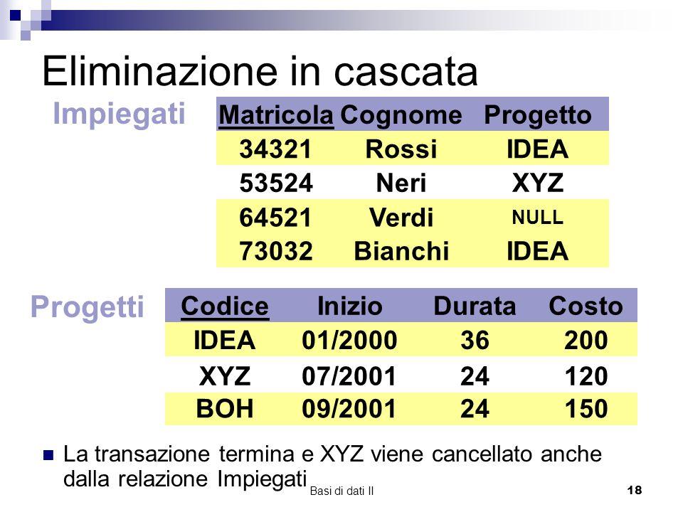 Basi di dati II18 Eliminazione in cascata Impiegati Matricola 34321 64521 53524 Cognome Rossi Neri Verdi Progetto IDEA XYZ NULL 73032BianchiIDEA Progetti Codice IDEA BOH XYZ Inizio 01/2000 07/2001 09/2001 Durata 36 24 Costo 200 120 150 XYZ07/200124120 XYZ07/200124120 XYZ07/200124120 53524NeriXYZ La transazione termina e XYZ viene cancellato anche dalla relazione Impiegati