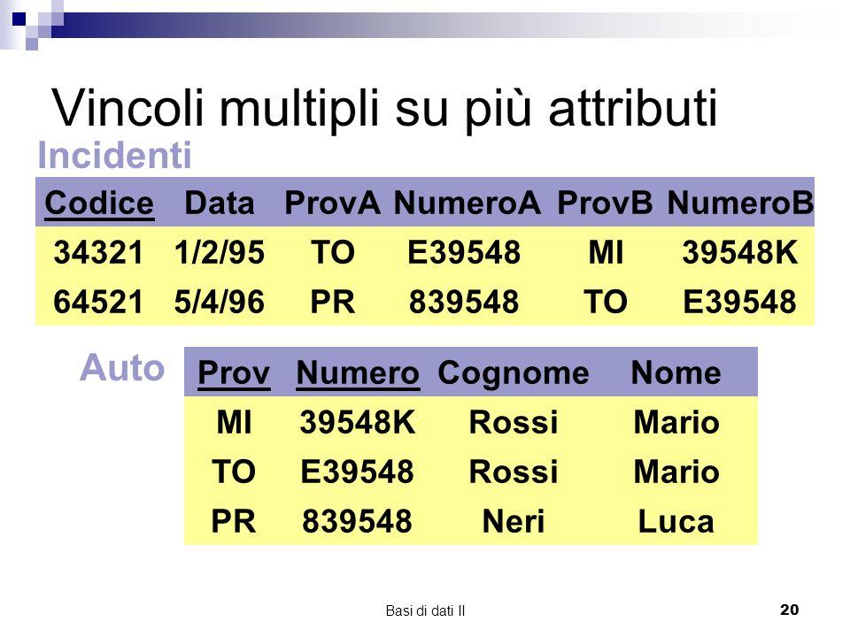 Basi di dati II20 Auto ProvNumero MI TO PR 39548K E39548 839548 Cognome Rossi Neri Nome Mario Luca Incidenti Codice 34321 64521 Data 1/2/95 5/4/96 ProvBNumeroB MI TO 39548K E39548 ProvANumeroA TO PR E39548 839548 Vincoli multipli su più attributi