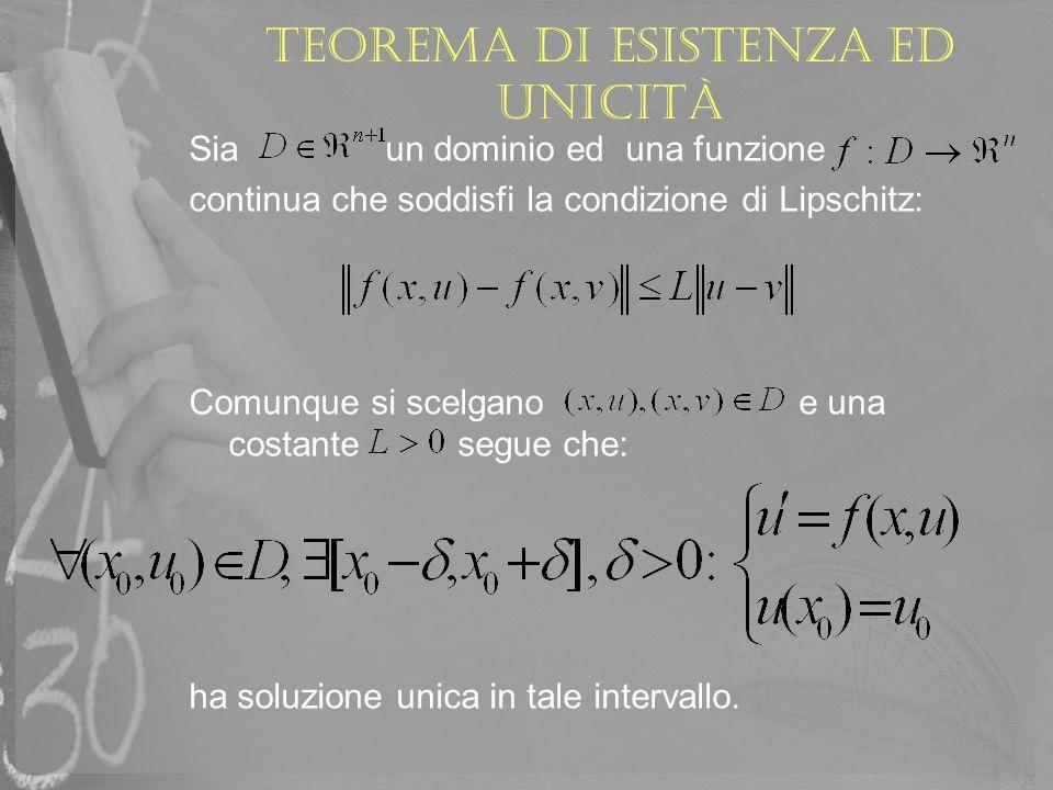 Teorema di esistenza ed unicità Sia un dominio ed una funzione continua che soddisfi la condizione di Lipschitz: Comunque si scelgano e una costante s