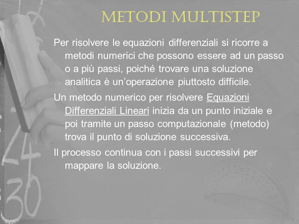 Metodi Multistep I Metodi a Passo Singolo (come ad esempio il Metodo di Eulero) si riferiscono ad un solo punto precedente e dei suoi derivati per determinare il valore corrente.