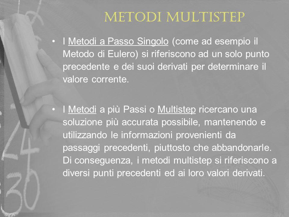 Metodi Multistep I Metodi a Passo Singolo (come ad esempio il Metodo di Eulero) si riferiscono ad un solo punto precedente e dei suoi derivati per det