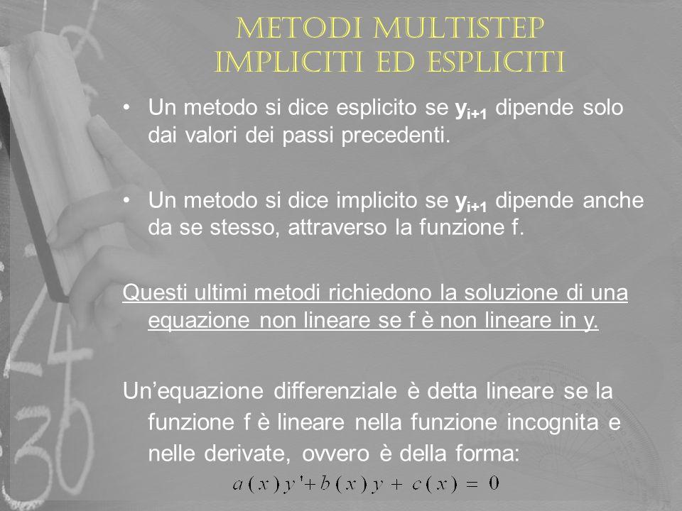 Metodi Multistep Impliciti ed Espliciti Un metodo si dice esplicito se y i+1 dipende solo dai valori dei passi precedenti. Un metodo si dice implicito