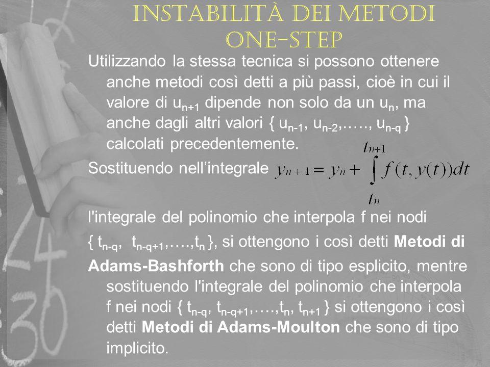Schema generale L equazione principale dei Metodi Multistep si ottiene dall equazione supponendo che l intervallo di integrazione [ t 0 ; T ] sia suddiviso in un certo numero di intervallini (N) di ampiezza h (passo di discretizzazione ((T-t 0 )/N) ed integrando l equazione da t n-j a t n+k : Applichiamo una formula di quadratura per il calcolo dell integrale.