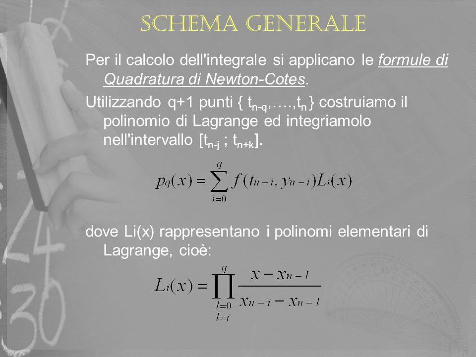 Schema generale Per il calcolo dell'integrale si applicano le formule di Quadratura di Newton-Cotes. Utilizzando q+1 punti { t n-q,….,t n } costruiamo