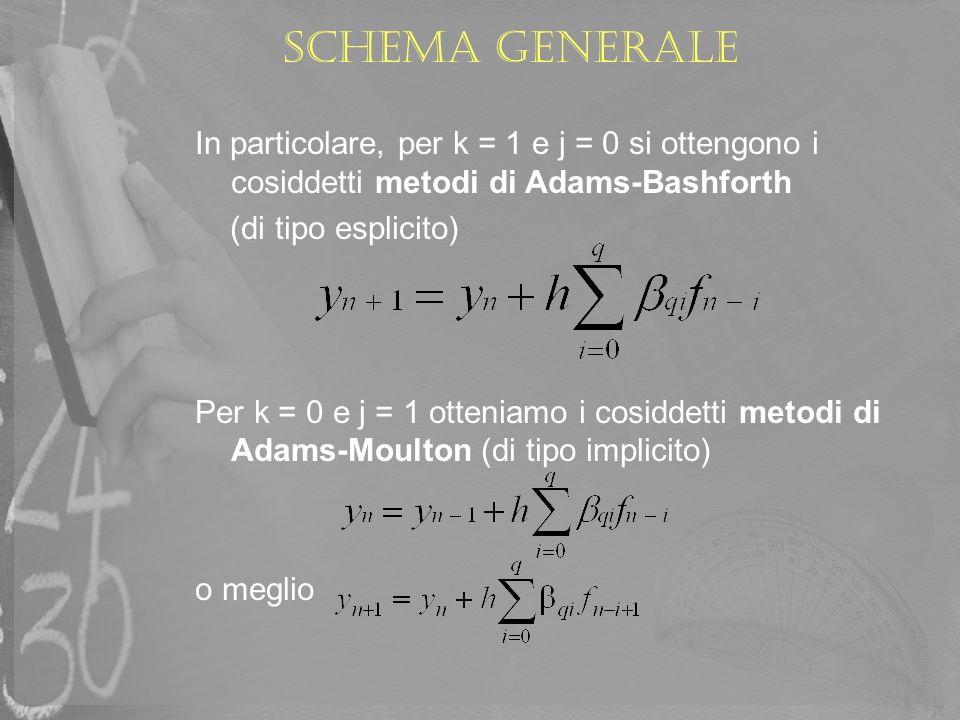 Schema generale In particolare, per k = 1 e j = 0 si ottengono i cosiddetti metodi di Adams-Bashforth (di tipo esplicito) Per k = 0 e j = 1 otteniamo