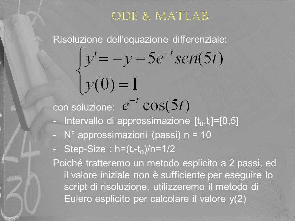 Ode & matlab