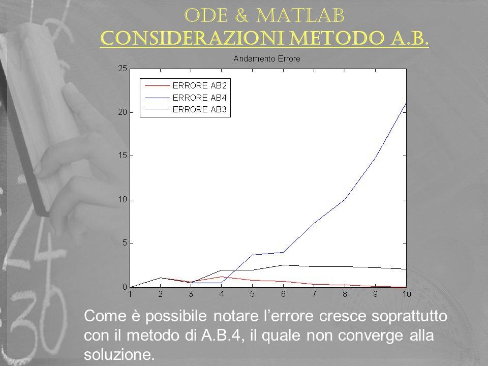 Ode & matlab considerazioni metodo a.b. Come è possibile notare lerrore cresce soprattutto con il metodo di A.B.4, il quale non converge alla soluzion