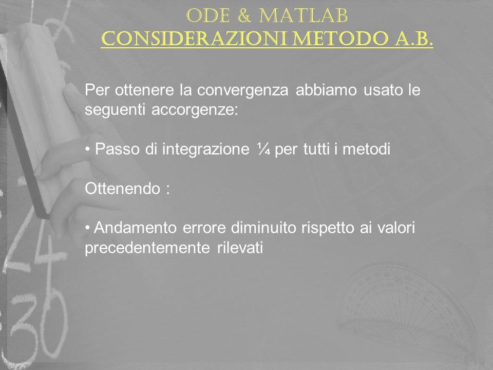 Ode & matlab considerazioni metodo a.b. Per ottenere la convergenza abbiamo usato le seguenti accorgenze: Passo di integrazione ¼ per tutti i metodi O