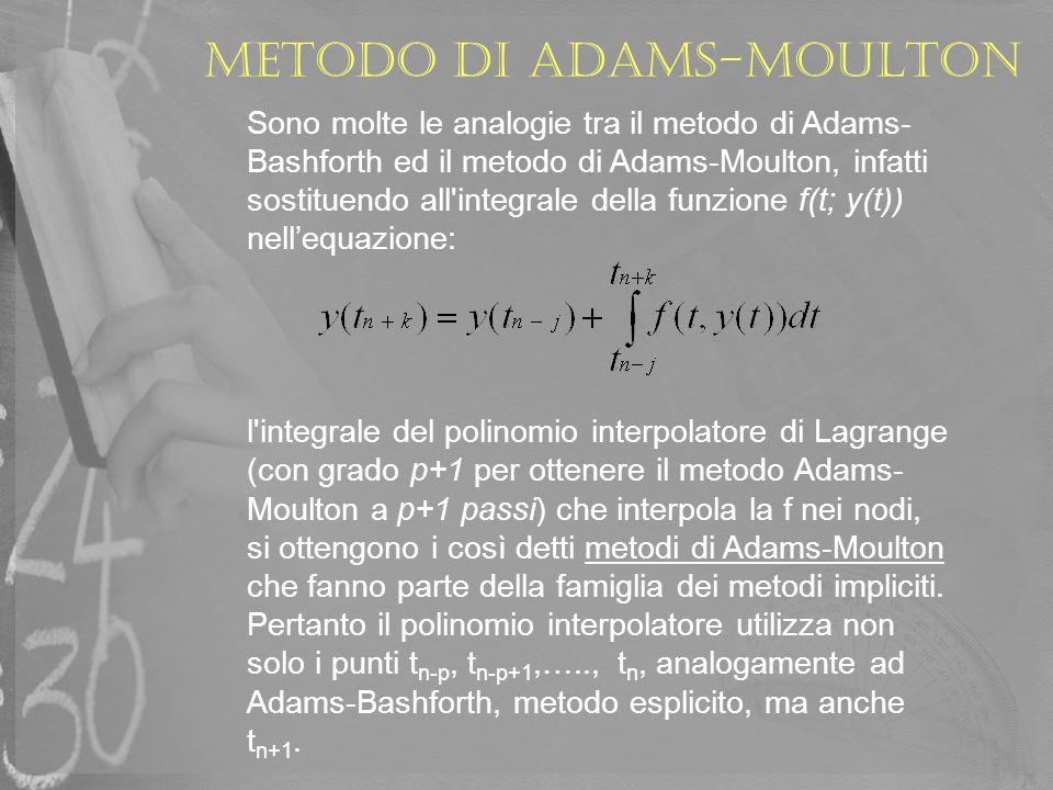 Illustrazione metodo a.moulton Nella figura apprezziamo che il metodo di Adams- Moulton tiene conto del passo t n+1 rispetto a Bashforth, pertanto tale metodo implicito dovrebbe avere unaccuratezza maggiore.