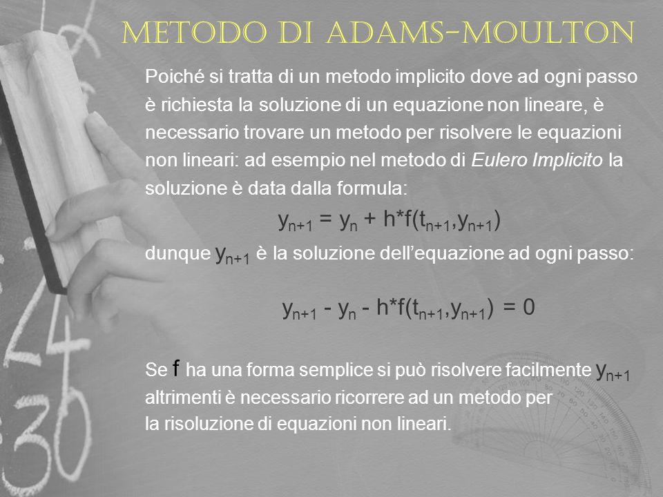 METODO DI ADAMS-MOULTON Poiché si tratta di un metodo implicito dove ad ogni passo è richiesta la soluzione di un equazione non lineare, è necessario