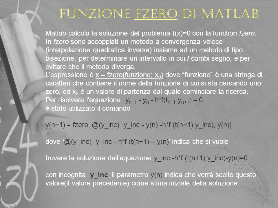 Ode & matlab Risoluzione dellequazione differenziale: con soluzione: -Intervallo di approssimazione [t 0,t f ]=[0,5] -N° approssimazioni (passi) n = 10 -Step-Size : h=(t f -t 0 )/n=1/2 Poiché Adams-Moulton di 2° ordine è un metodo a 2 passi, utilizzeremo il metodo di Eulero implicito per calcolare il valore y(2) e analogamente y(3), y(4) e y(5) per i metodi di ordine 3°,4° e 5°.