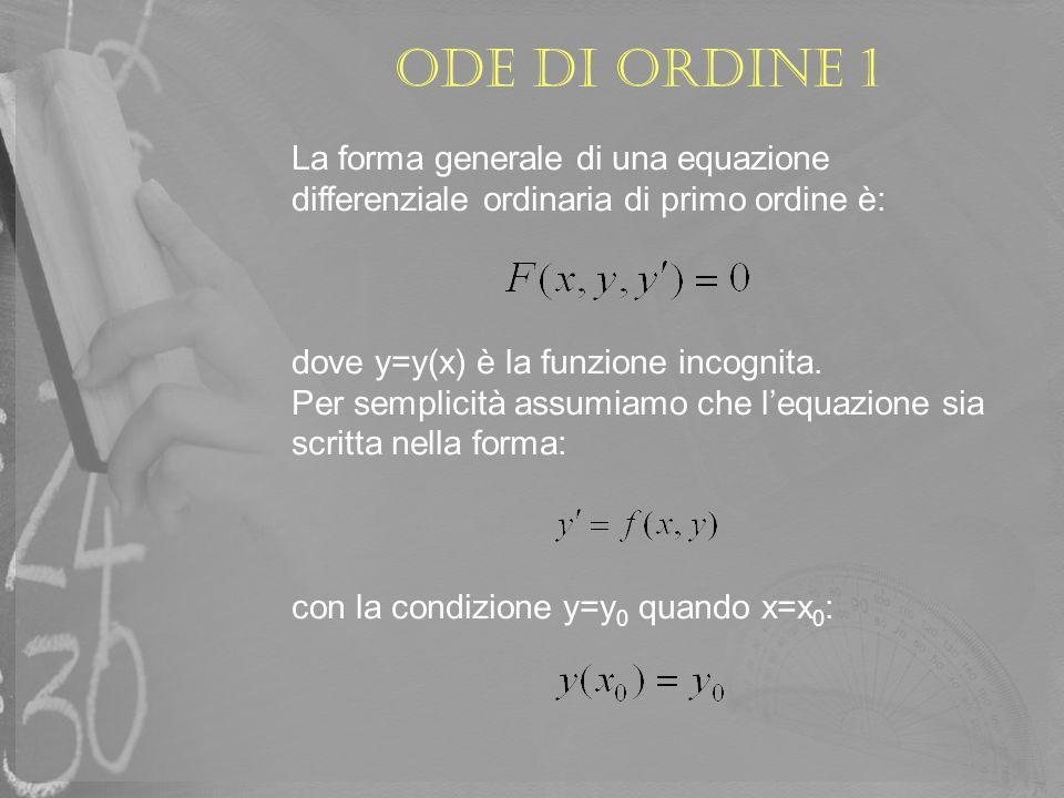 ODE di ordine 1 La forma generale di una equazione differenziale ordinaria di primo ordine è: dove y=y(x) è la funzione incognita. Per semplicità assu