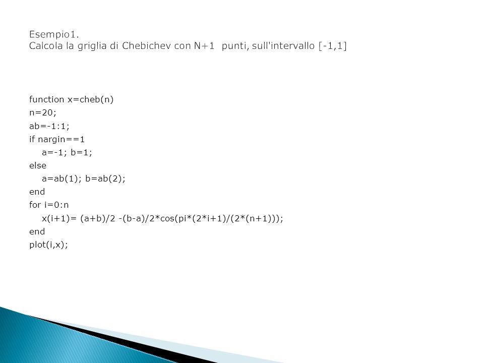 function x=cheb(n) n=20; ab=-1:1; if nargin==1 a=-1; b=1; else a=ab(1); b=ab(2); end for i=0:n x(i+1)= (a+b)/2 -(b-a)/2*cos(pi*(2*i+1)/(2*(n+1))); end plot(i,x);