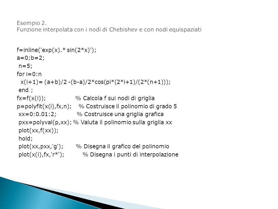 f=inline( exp(x).* sin(2*x) ); a=0;b=2; n=5; for i=0:n x(i+1)= (a+b)/2 -(b-a)/2*cos(pi*(2*i+1)/(2*(n+1))); end ; fx=f(x(i)); % Calcola f sui nodi di griglia p=polyfit(x(i),fx,n); % Costruisce il polinomio di grado 5 xx=0:0.01:2; % Costruisce una griglia grafica pxx=polyval(p,xx); % Valuta il polinomio sulla griglia xx plot(xx,f(xx)); hold; plot(xx,pxx, g ); % Disegna il grafico del polinomio plot(x(i),fx, r* ); % Disegna i punti di interpolazione