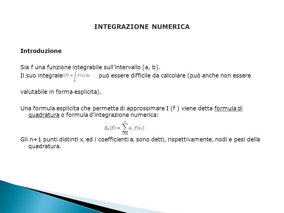 Introduzione Sia f una funzione integrabile sullintervallo [a, b]. Il suo integrale può essere difficile da calcolare (può anche non essere valutabile