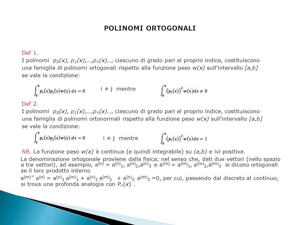 Def 1. I polinomi p 0 (x), p 1 (x),…,p n (x)…, ciascuno di grado pari al proprio indice, costituiscono una famiglia di polinomi ortogonali rispetto al