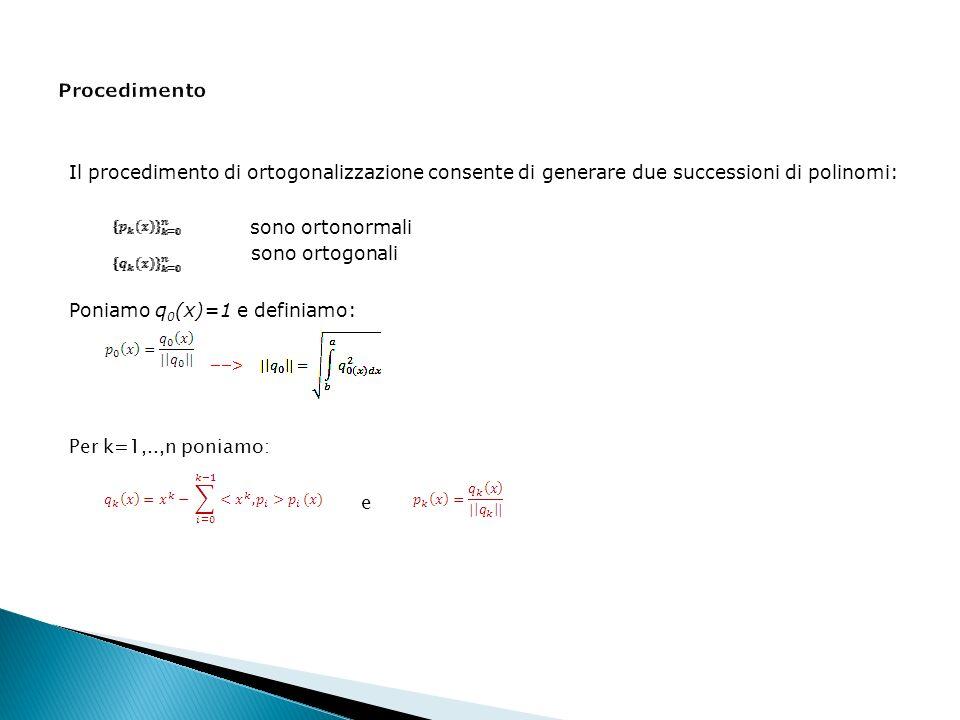 Il procedimento di ortogonalizzazione consente di generare due successioni di polinomi: sono ortonormali sono ortogonali Poniamo q 0 (x)=1 e definiamo