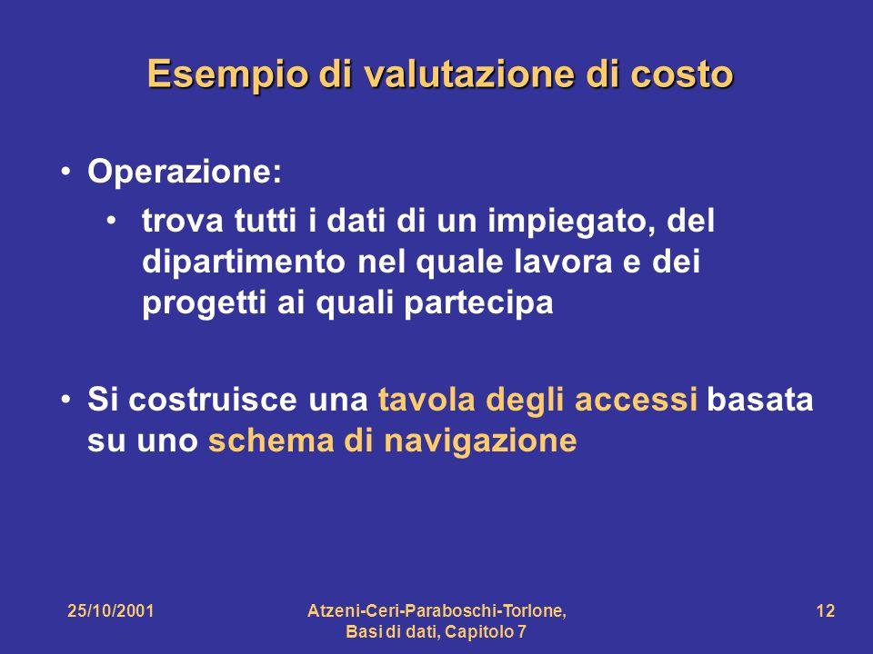 25/10/2001Atzeni-Ceri-Paraboschi-Torlone, Basi di dati, Capitolo 7 12 Esempio di valutazione di costo Operazione: trova tutti i dati di un impiegato,