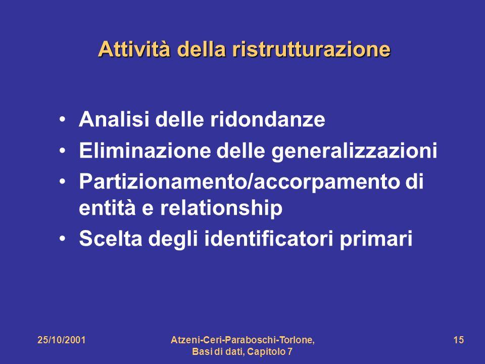 25/10/2001Atzeni-Ceri-Paraboschi-Torlone, Basi di dati, Capitolo 7 15 Attività della ristrutturazione Analisi delle ridondanze Eliminazione delle gene