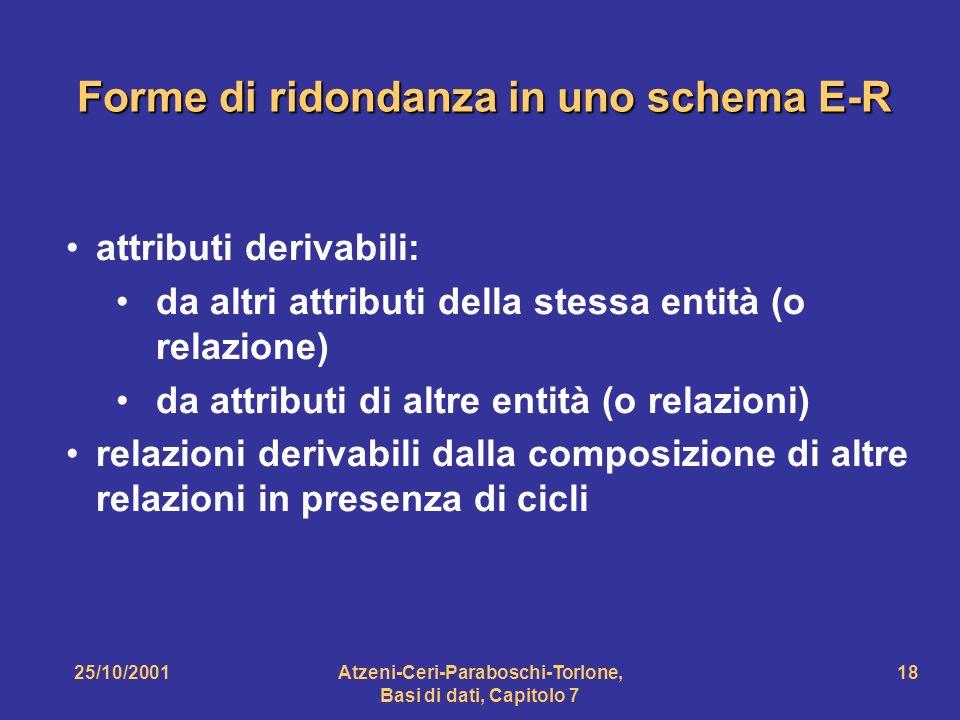 25/10/2001Atzeni-Ceri-Paraboschi-Torlone, Basi di dati, Capitolo 7 18 Forme di ridondanza in uno schema E-R attributi derivabili: da altri attributi d
