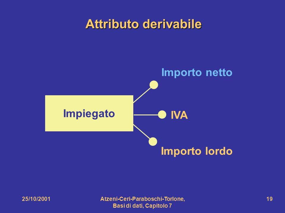 25/10/2001Atzeni-Ceri-Paraboschi-Torlone, Basi di dati, Capitolo 7 19 Attributo derivabile Impiegato Importo netto IVA Importo lordo