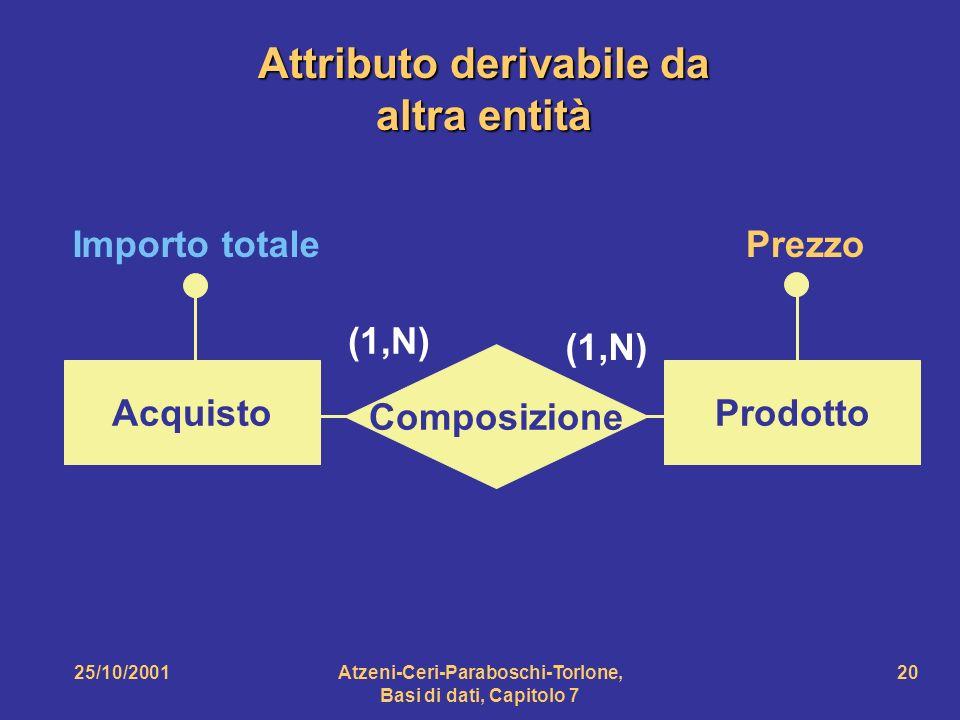 25/10/2001Atzeni-Ceri-Paraboschi-Torlone, Basi di dati, Capitolo 7 20 Attributo derivabile da altra entità Importo totale Composizione AcquistoProdott