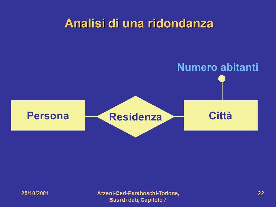 25/10/2001Atzeni-Ceri-Paraboschi-Torlone, Basi di dati, Capitolo 7 22 Analisi di una ridondanza Residenza PersonaCittà Numero abitanti