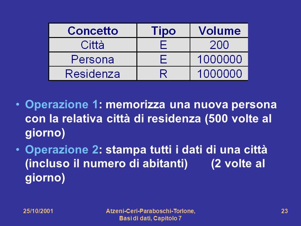 25/10/2001Atzeni-Ceri-Paraboschi-Torlone, Basi di dati, Capitolo 7 23 Operazione 1: memorizza una nuova persona con la relativa città di residenza (50
