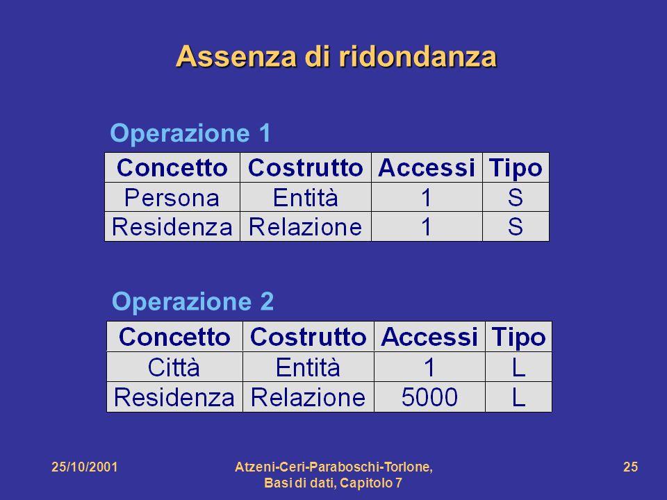 25/10/2001Atzeni-Ceri-Paraboschi-Torlone, Basi di dati, Capitolo 7 25 Assenza di ridondanza Operazione 1 Operazione 2