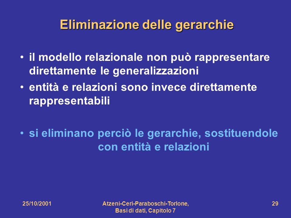25/10/2001Atzeni-Ceri-Paraboschi-Torlone, Basi di dati, Capitolo 7 29 Eliminazione delle gerarchie il modello relazionale non può rappresentare dirett