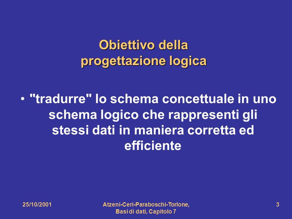 25/10/2001Atzeni-Ceri-Paraboschi-Torlone, Basi di dati, Capitolo 7 3 Obiettivo della progettazione logica
