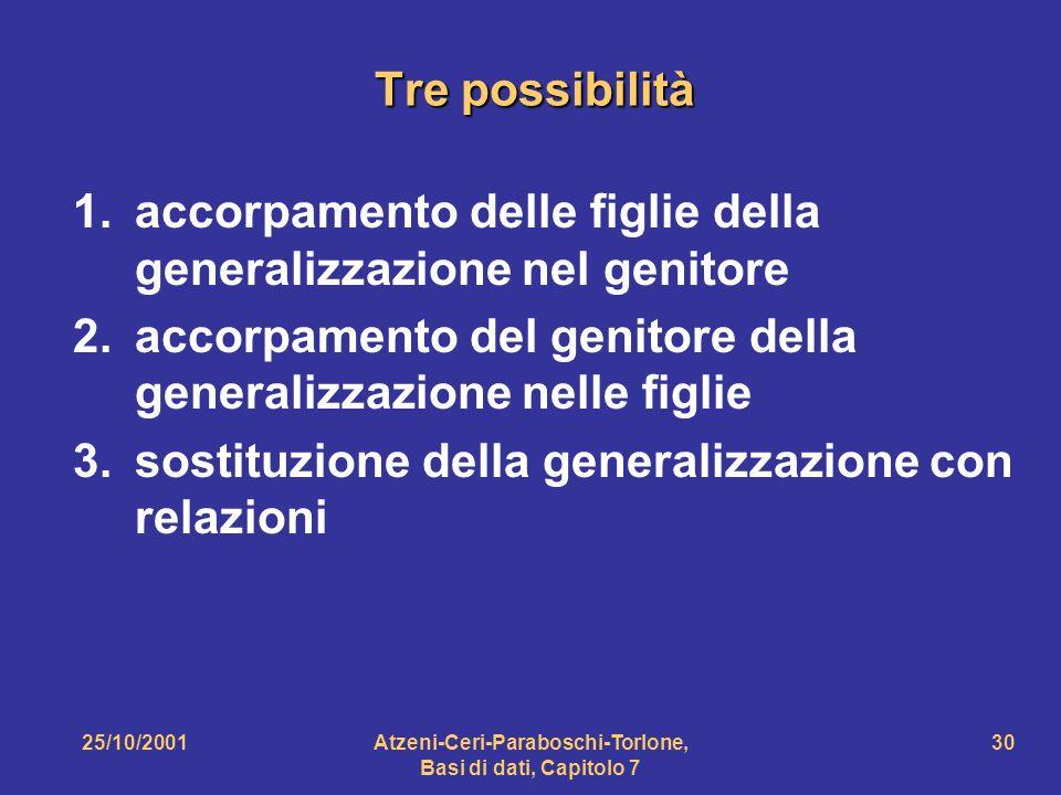 25/10/2001Atzeni-Ceri-Paraboschi-Torlone, Basi di dati, Capitolo 7 30 Tre possibilità 1.accorpamento delle figlie della generalizzazione nel genitore