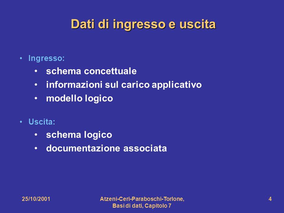 25/10/2001Atzeni-Ceri-Paraboschi-Torlone, Basi di dati, Capitolo 7 35 E0 R1 A01 A02 E3 R2 E4 E2 E1 A11 A21