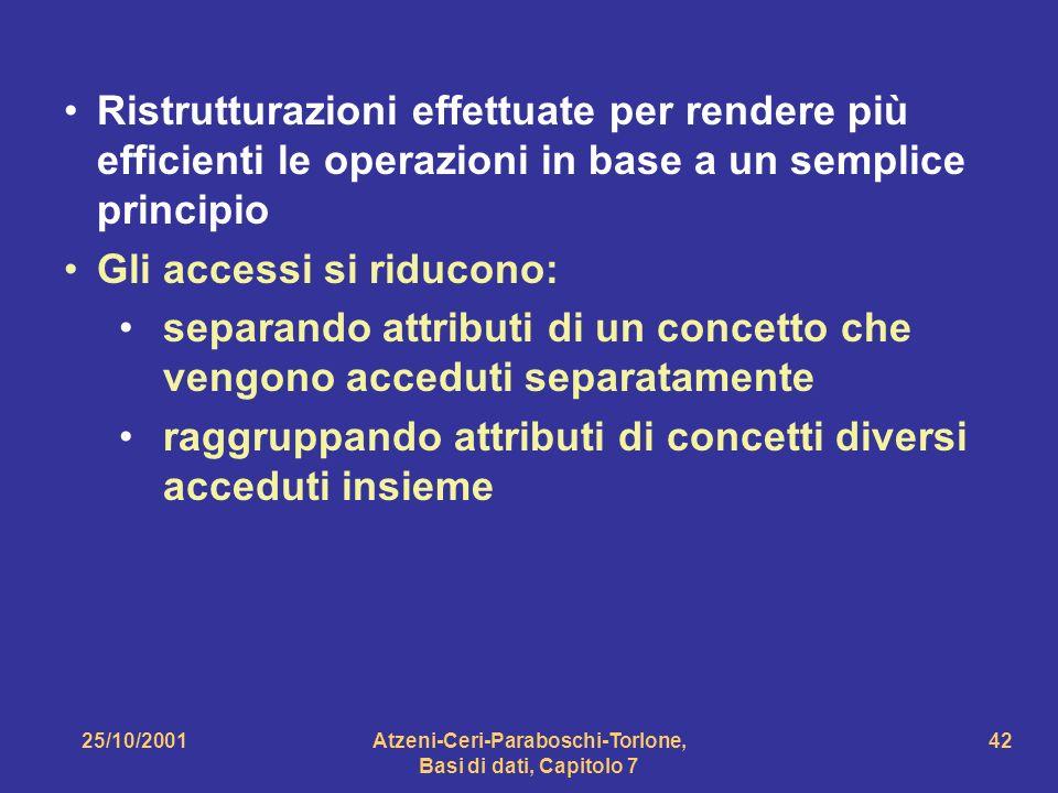 25/10/2001Atzeni-Ceri-Paraboschi-Torlone, Basi di dati, Capitolo 7 42 Ristrutturazioni effettuate per rendere più efficienti le operazioni in base a u