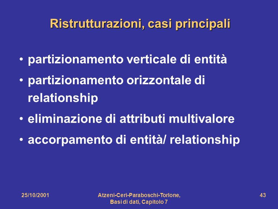25/10/2001Atzeni-Ceri-Paraboschi-Torlone, Basi di dati, Capitolo 7 43 Ristrutturazioni, casi principali partizionamento verticale di entità partiziona
