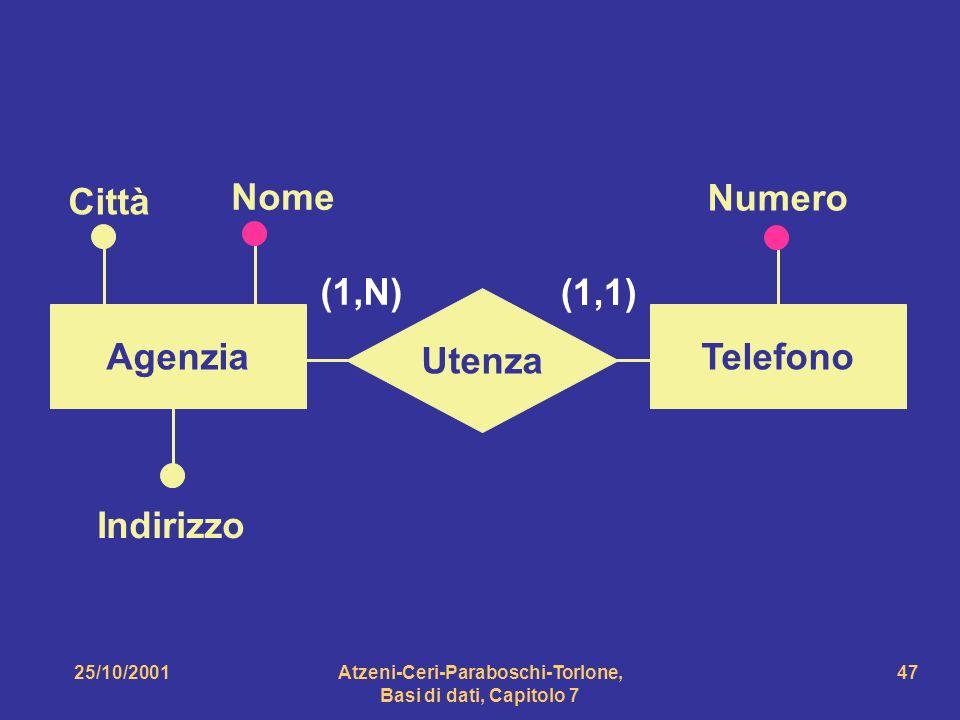 25/10/2001Atzeni-Ceri-Paraboschi-Torlone, Basi di dati, Capitolo 7 47 Numero Indirizzo Nome Utenza AgenziaTelefono (1,N) (1,1) Città