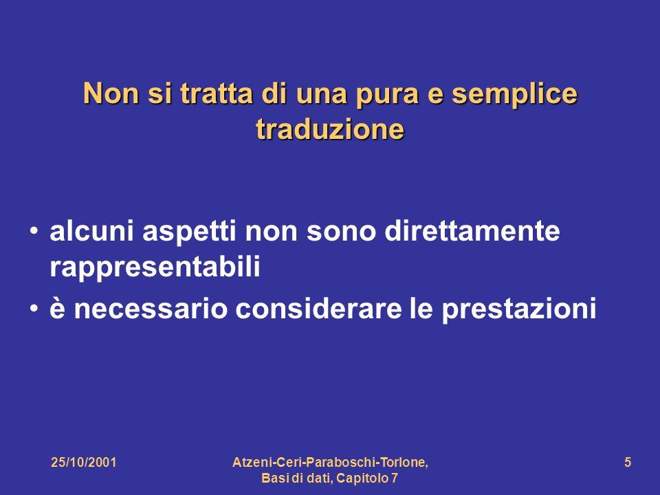 25/10/2001Atzeni-Ceri-Paraboschi-Torlone, Basi di dati, Capitolo 7 6 Traduzione nel modello logico Ristrutturazione dello schema E-R Schema E-R Carico applicativo Schema E-R ristrutturato Modello logico Schema logico