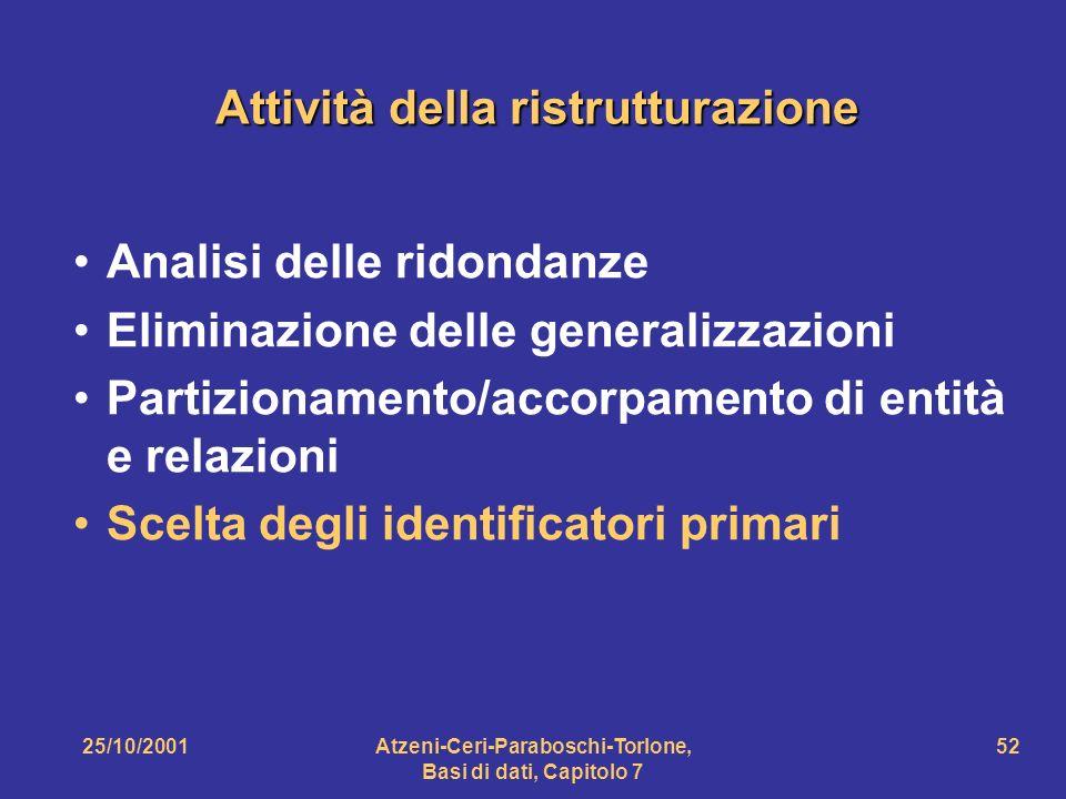 25/10/2001Atzeni-Ceri-Paraboschi-Torlone, Basi di dati, Capitolo 7 52 Attività della ristrutturazione Analisi delle ridondanze Eliminazione delle gene